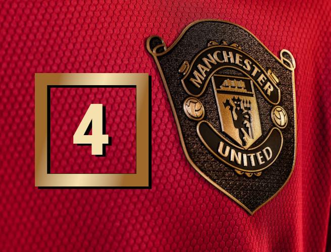 Man Utd Director S Cut Ep 4 Let The Rebuild Begin Mikaelinhofm